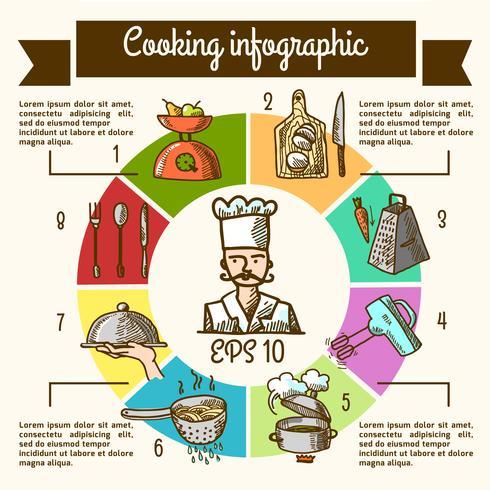 Esboço de infográfico de cozinha vetor