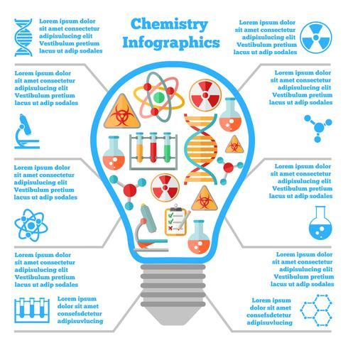 Infographcis colorido químico da ciência vetor
