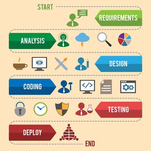 Infografía de desarrollo de software vector