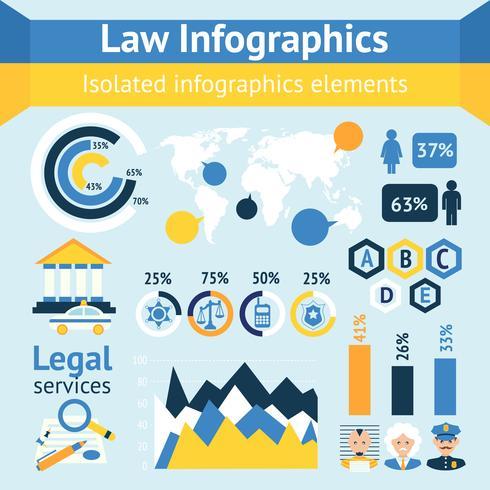 Infografía de derecho y justicia. vector