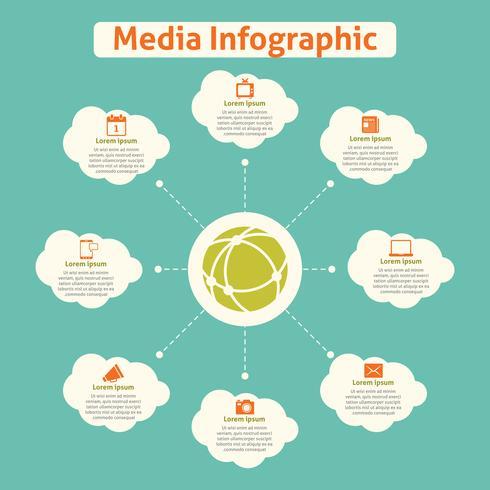 Infographie globale des médias