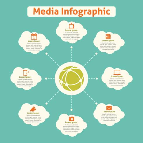Infografia global de mídia vetor