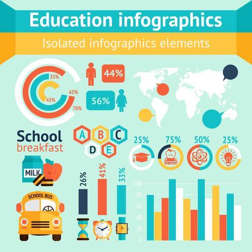 Infográfico de apple de educação vetor