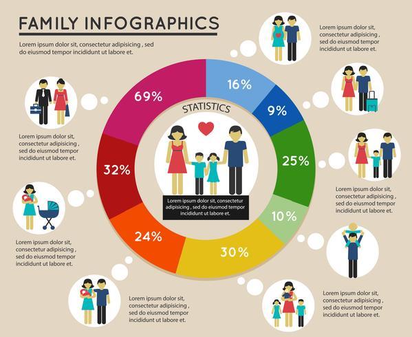 Torta di famiglia infografica vettore