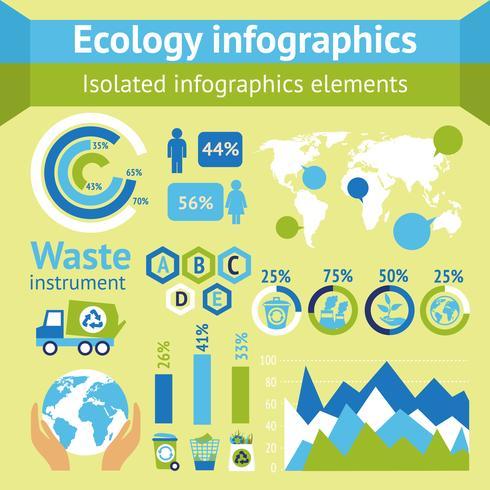 Ecología y residuos infográficos.