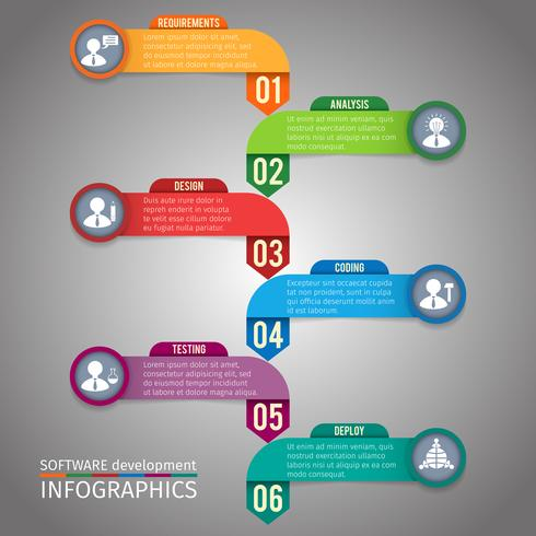 Papper infographics mall