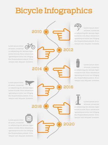 Tijdlijn infographic fiets