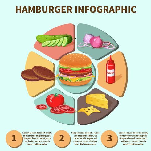 Infografía de sándwich de hamburguesa