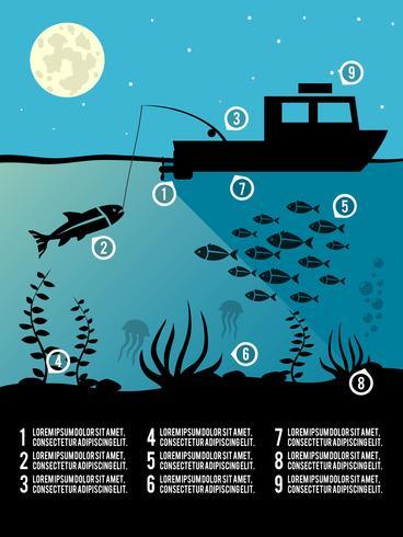 Poster di pesca infografica