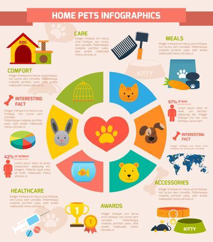 Husdjur infografiska uppsättning