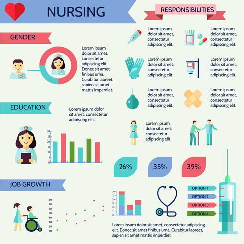 Conjunto de infografía enfermera vector