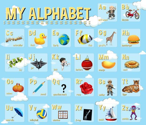 Diseño de cartel para alfabetos ingleses.