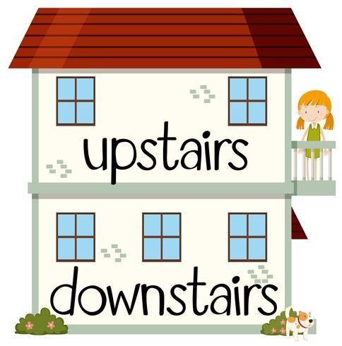 Wordcard opposée pour l'étage supérieur et inférieur