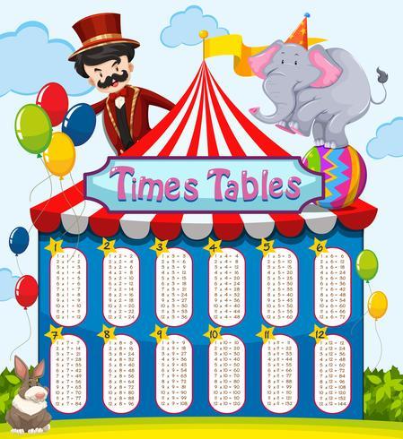 Horarios en carpa de circo.