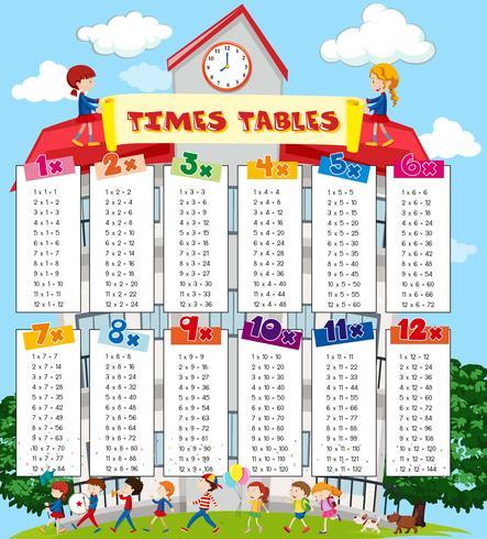 Times-tabellen grafiek met kinderen op school achtergrond