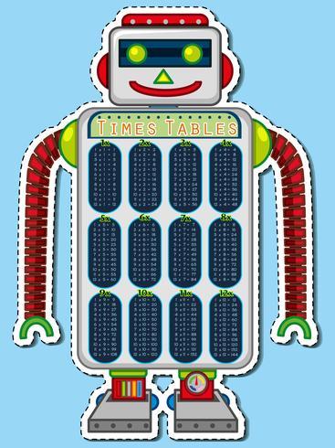 Tabela de tabelas de horários no brinquedo do robô