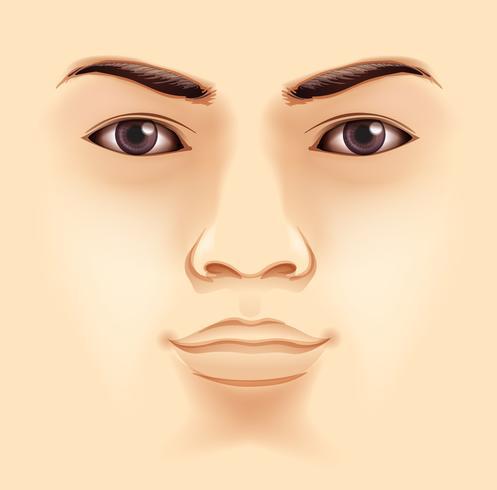 Menselijk gezicht