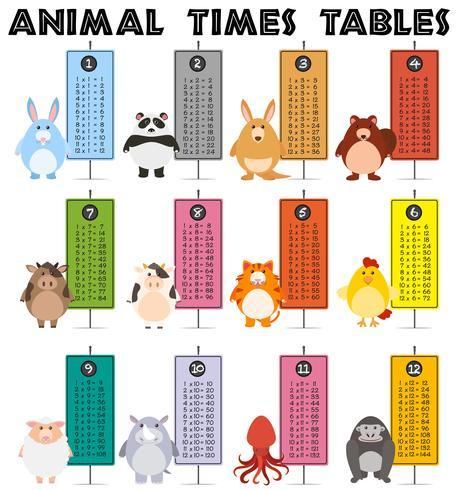 Tableau des temps des animaux sur fond blanc