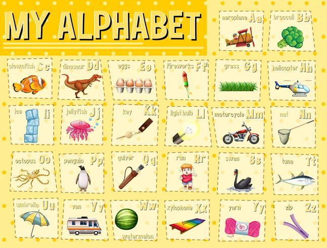Carta del alfabeto con letras y palabras
