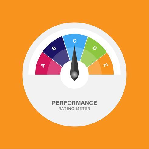 Creative vector illustration of rating customer satisfaction meter. Performance meter rating