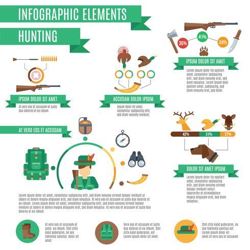 Jagd-Infografiken-Set