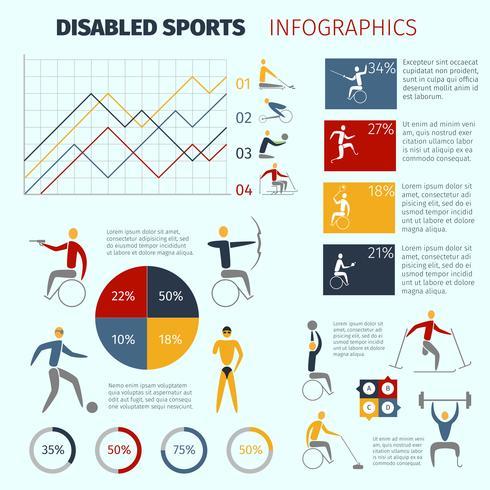 Infográficos de esportes com deficiência