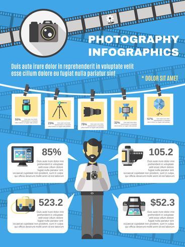 Conjunto de infografías de fotografía