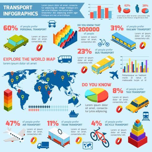 Infographie isométrique de transport