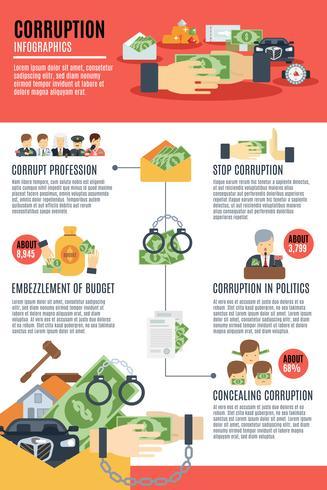 Conjunto de infografías de corrupción