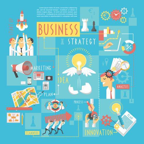 Infographic Elementplakat des Geschäftskonzeptes