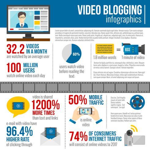 Infografia de blog de vídeo