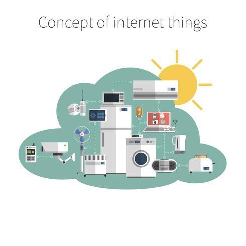 Impression d'affiches de concept de choses Internet