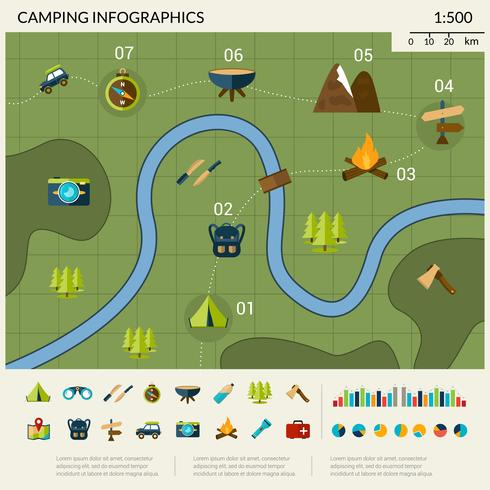 Set d'infographie camping