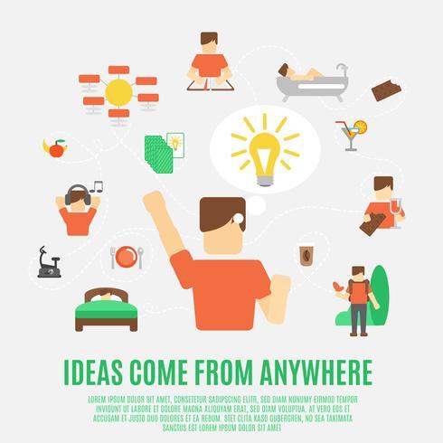 Conceito de ideias planas vetor