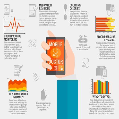 Infografia de saúde digital