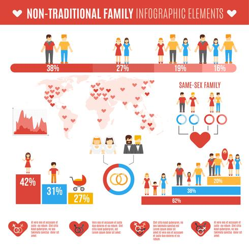 Non-traditional Family Infographics