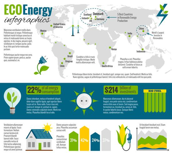 Cartel de presentación de infografía eco energía.