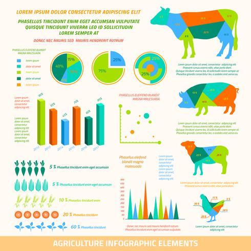 Elementos de infográfico de agricultura