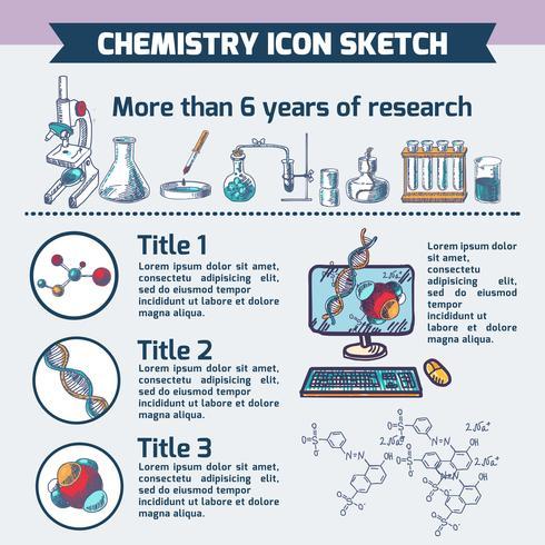 Schizzo infographic di ricerca chimica