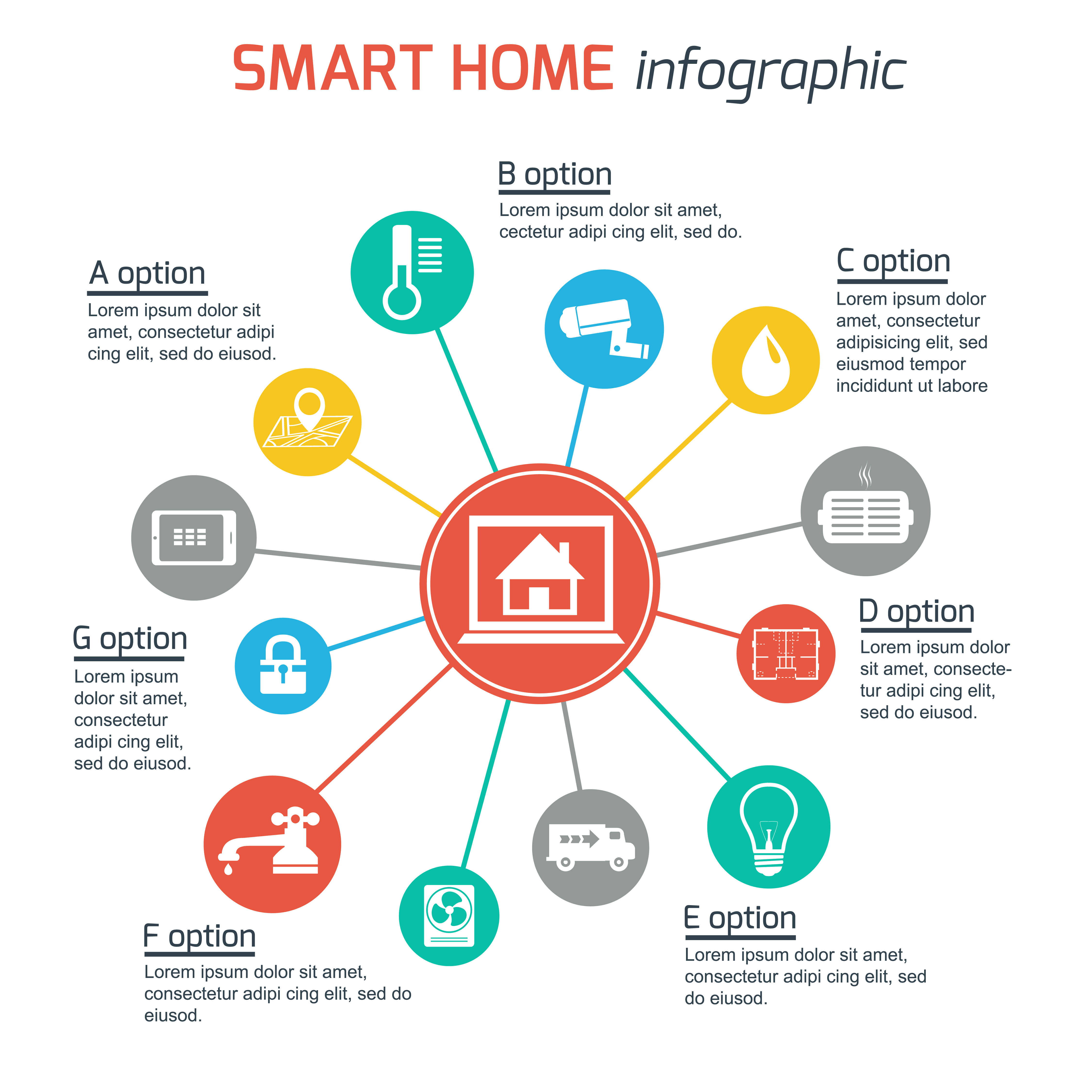 Smart Home Automation Technology Infographics Download