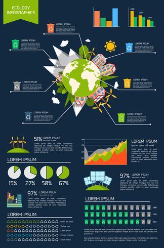 Conjunto de infográfico de ecologia vetor