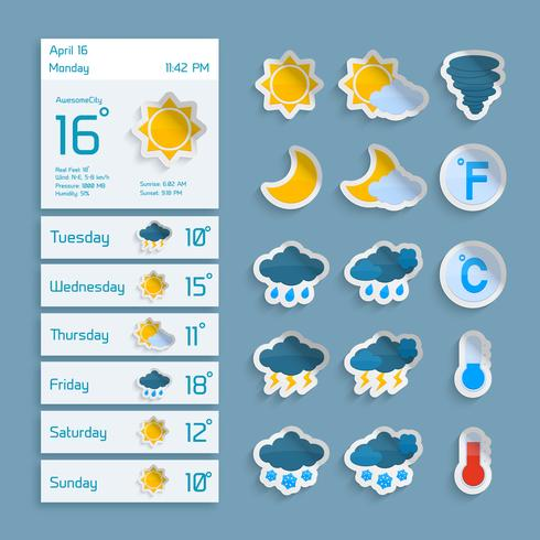 Ensemble de widgets papier météo