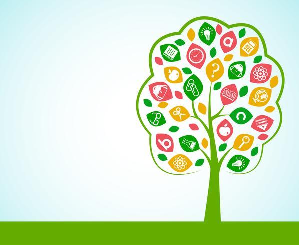 Árvore do conceito de conhecimento