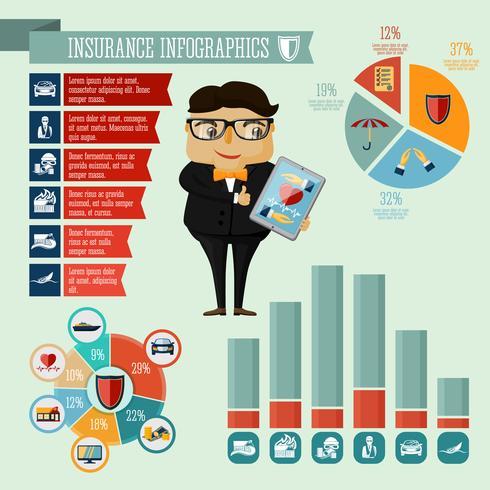 Progettazione di infographics dell'agente della compagnia di assicurazioni