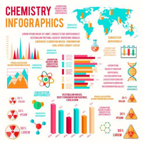 Chemie infographics grafieken