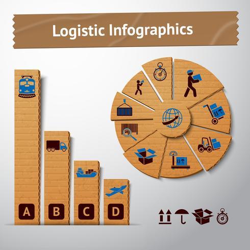 Elementos logísticos de cartón infografía.