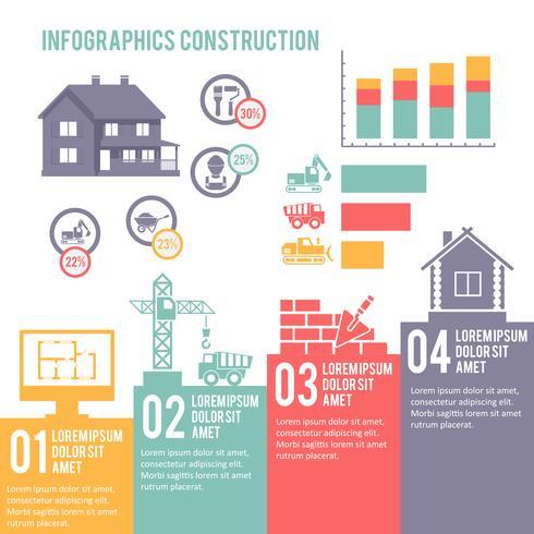 Conjunto infográfico construcción vector