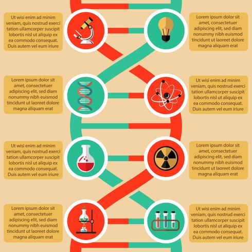 Physics and chemistry infographic