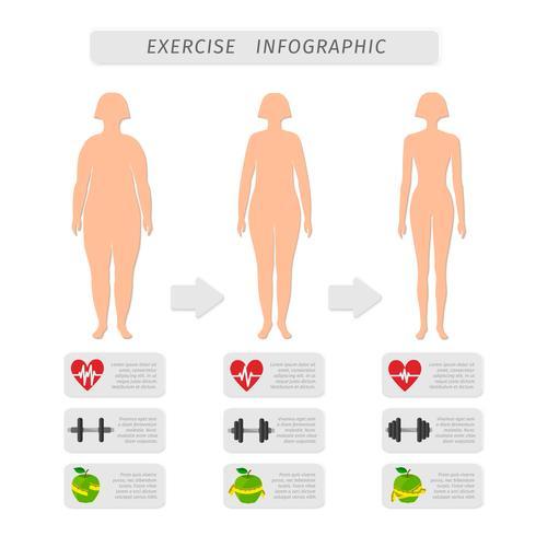 Fitness övning infographic vektor