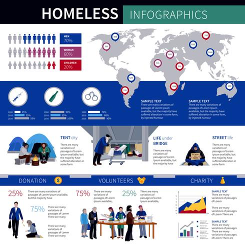 Homeless Infographics Layout vector